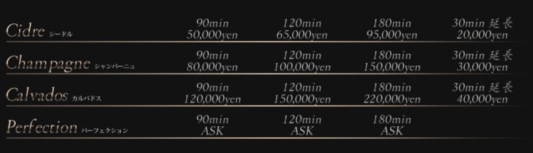 神楽坂メートルドテルの料金表