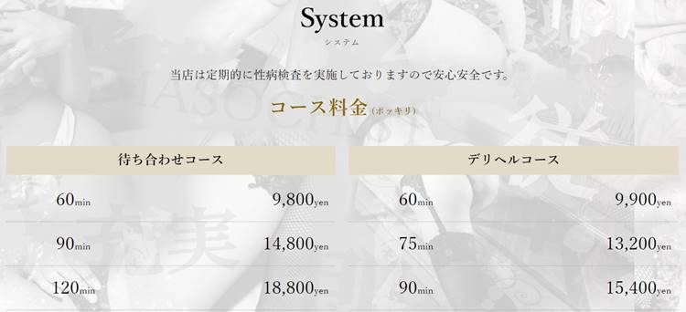 大阪人妻丸秘倶楽部の料金システム